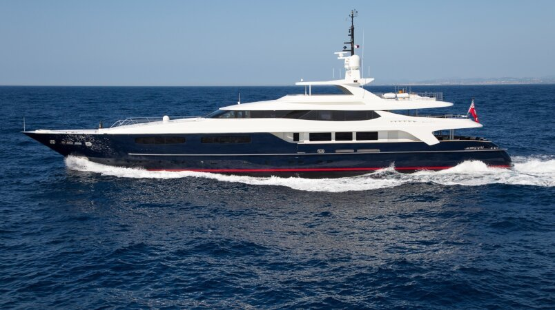 Charter in the Balearics